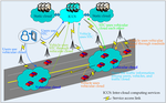 Cloud Computing and Application Offloading for Vehicular Networks